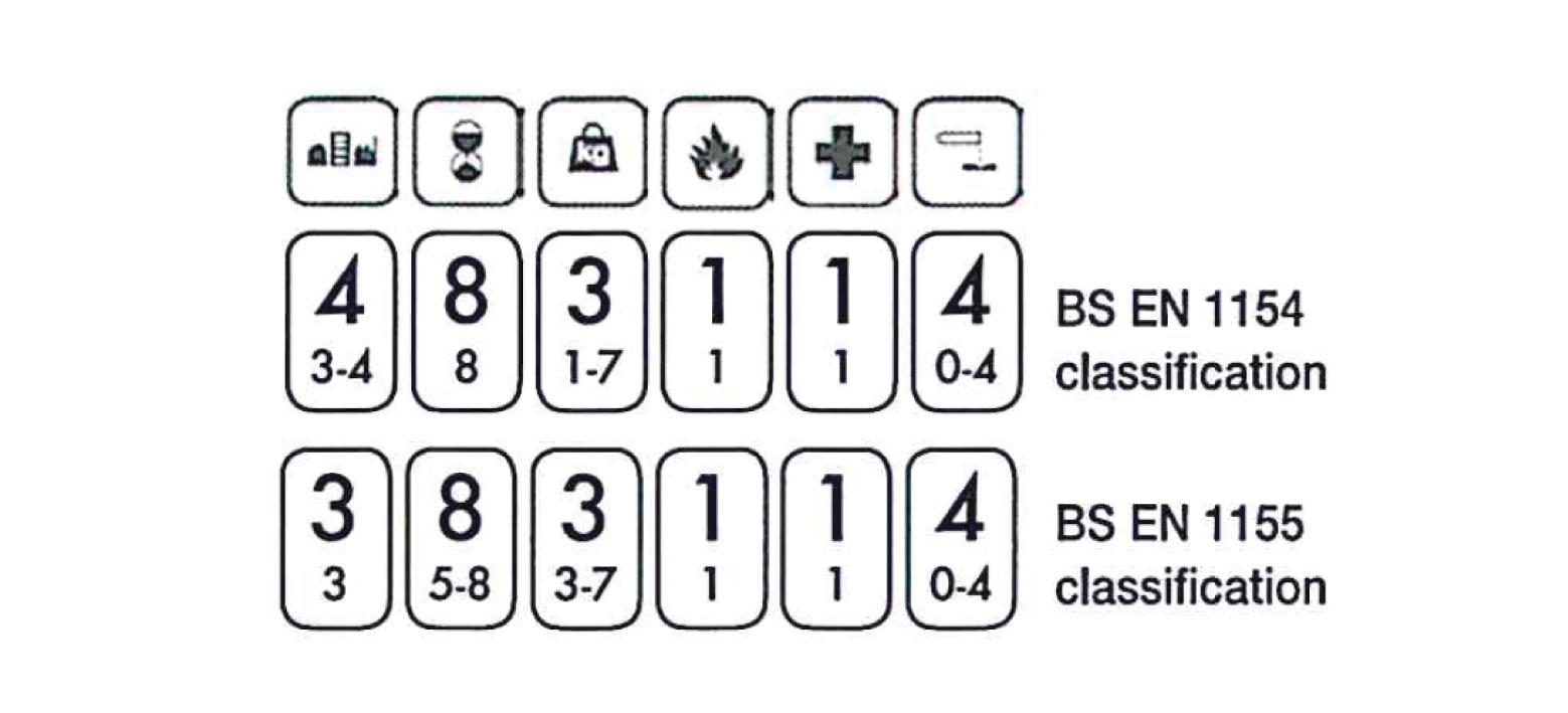 BS-EN-1154