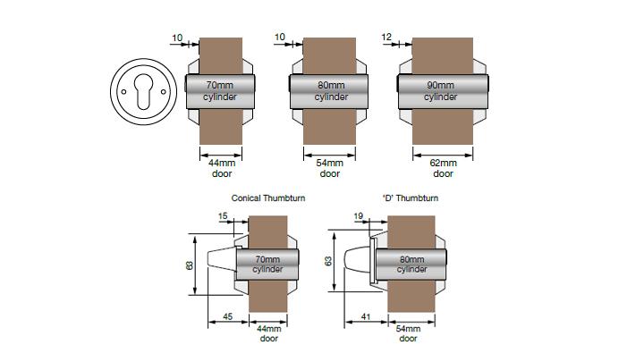 Orbis Anti-Ligature - Cylinders & Thumbturns