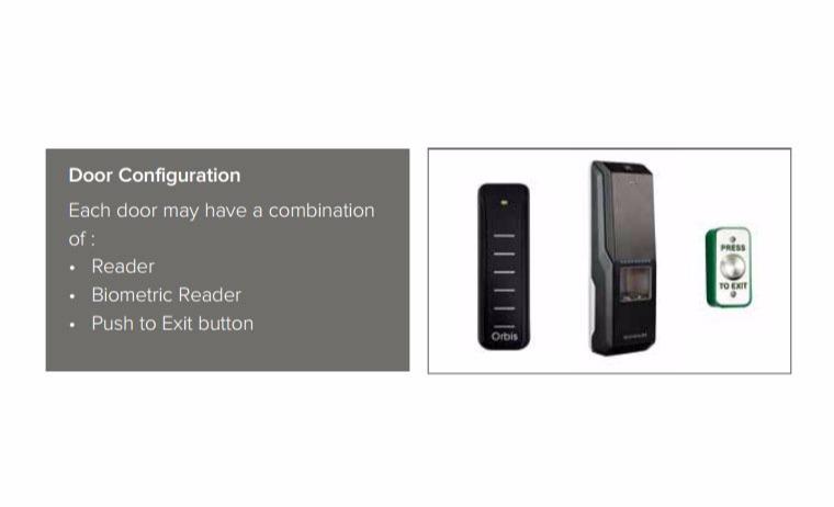 Orbis-Door-Controller-3