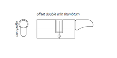 Euro Cylinder and Thumbturn