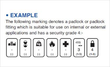 padlock 1